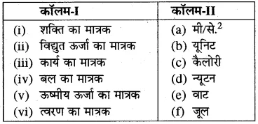 RBSE Solutions for Class 10 Science Chapter 11 कार्य, ऊर्जा और शक्ति image - 31