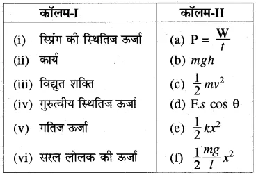 RBSE Solutions for Class 10 Science Chapter 11 कार्य, ऊर्जा और शक्ति image - 32