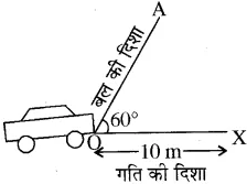 RBSE Solutions for Class 10 Science Chapter 11 कार्य, ऊर्जा और शक्ति image - 5