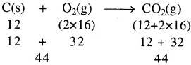 RBSE Solutions for Class 10 Science Chapter 6 रासायनिक अभिक्रियाएँ एवं उत्प्रेरक image - 14