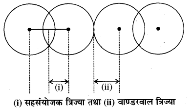 RBSE Solutions for Class 10 Science Chapter 7 परमाणु सिद्धान्त, तत्वों का आवर्ती वर्गीकरण एवं गुणधर्म image - 1