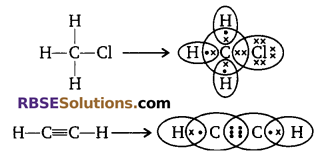 RBSE Solutions for Class 10 Science Chapter 8 Carbon and its Compounds image - 23