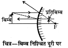 RBSE Solutions for Class 10 Science Chapter 9 प्रकाश image - 26