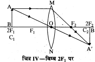 RBSE Solutions for Class 10 Science Chapter 9 प्रकाश image - 33