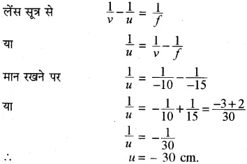 RBSE Solutions for Class 10 Science Chapter 9 प्रकाश image - 44