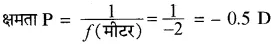 RBSE Solutions for Class 10 Science Chapter 9 प्रकाश image - 48