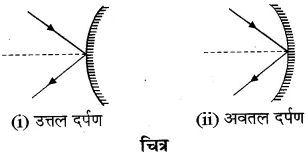 RBSE Solutions for Class 10 Science Chapter 9 प्रकाश image - 53