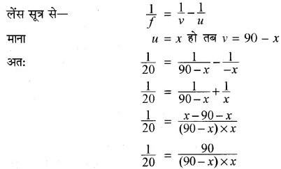RBSE Solutions for Class 10 Science Chapter 9 प्रकाश image - 86