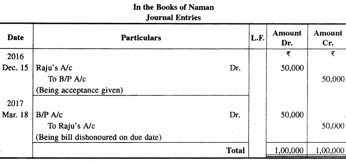 RBSE Solutions for Class 11 Accountancy Chapter 10 विनियम बिल image -13