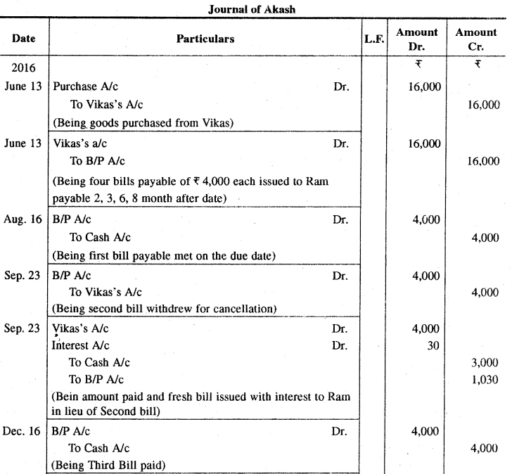 RBSE Solutions for Class 11 Accountancy Chapter 10 विनियम बिल image -24