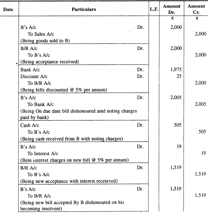 RBSE Solutions for Class 11 Accountancy Chapter 10 विनियम बिल image -26