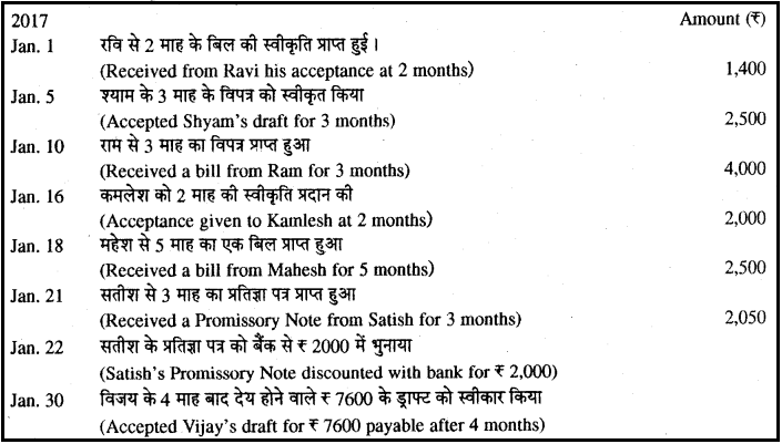 RBSE Solutions for Class 11 Accountancy Chapter 10 विनियम बिल image -32