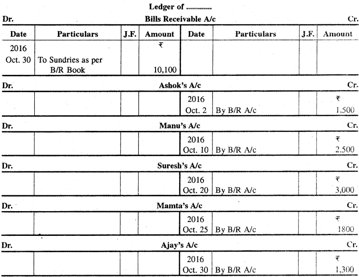 RBSE Solutions for Class 11 Accountancy Chapter 10 विनियम बिल image -37