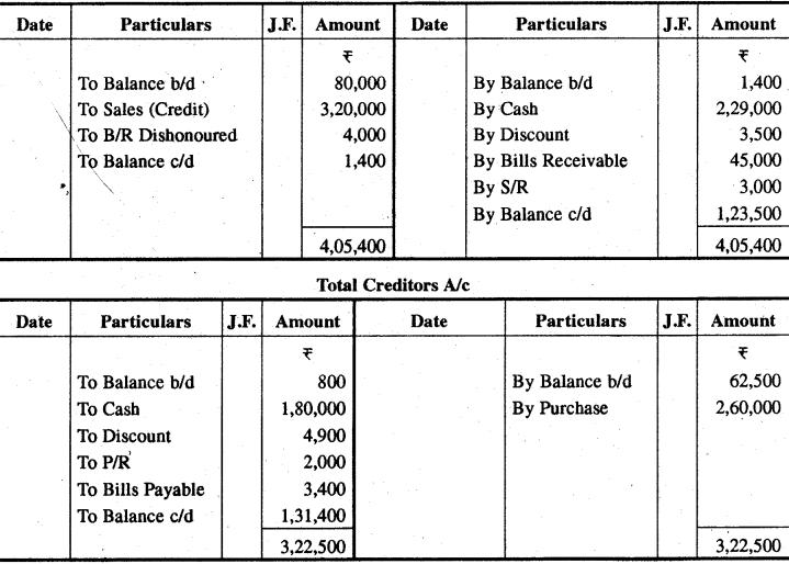 RBSE Solutions for Class 11 Accountancy Chapter 12 वर्गीय एवं स्वकीय संतुलन प्रणाली image - 6