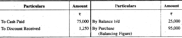 RBSE Solutions for Class 11 Accountancy Chapter 13 अपूर्ण अभिलेखों के खाते image - 16