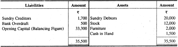 RBSE Solutions for Class 11 Accountancy Chapter 13 अपूर्ण अभिलेखों के खाते image - 25