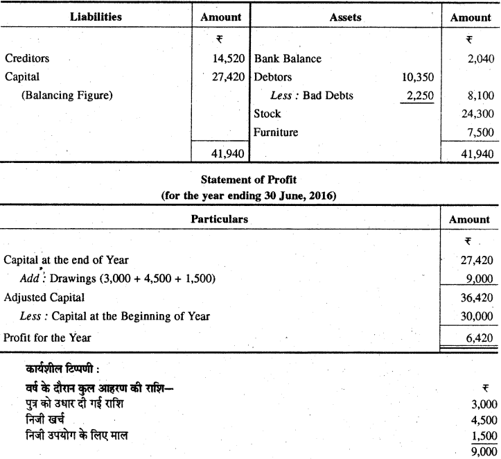RBSE Solutions for Class 11 Accountancy Chapter 13 अपूर्ण अभिलेखों के खाते image - 28