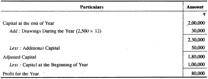 RBSE Solutions for Class 11 Accountancy Chapter 13 अपूर्ण अभिलेखों के खाते image - 3
