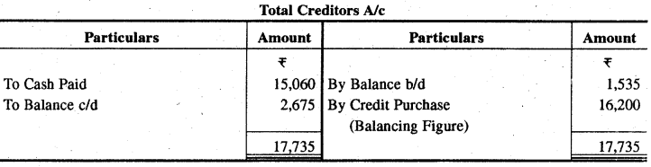 RBSE Solutions for Class 11 Accountancy Chapter 13 अपूर्ण अभिलेखों के खाते image - 38