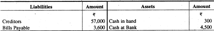 RBSE Solutions for Class 11 Accountancy Chapter 13 अपूर्ण अभिलेखों के खाते image - 40