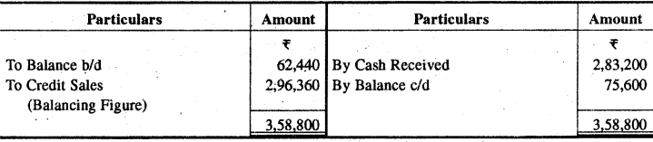 RBSE Solutions for Class 11 Accountancy Chapter 13 अपूर्ण अभिलेखों के खाते image - 48