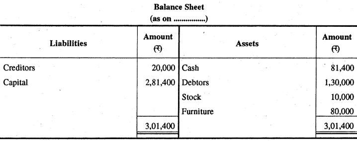 RBSE Solutions for Class 11 Accountancy Chapter 3 प्रारम्भिक लेखा-जर्नल एवं सहायक बहियाँ image -14