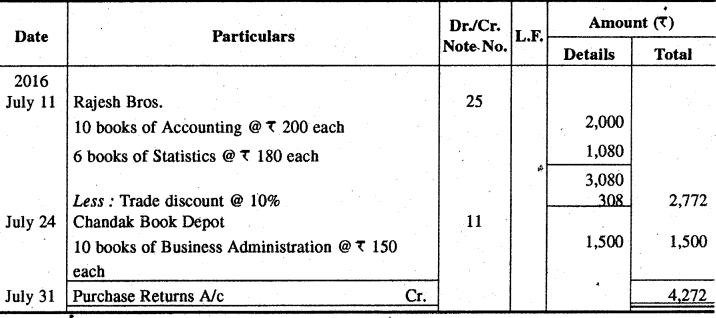 RBSE Solutions for Class 11 Accountancy Chapter 3 प्रारम्भिक लेखा-जर्नल एवं सहायक बहियाँ image -28