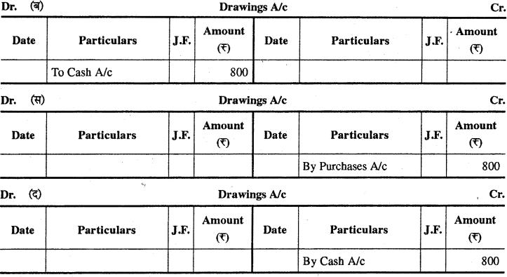 RBSE Solutions for Class 11 Accountancy Chapter 4 खाताबही एवं खतौनी image - 2