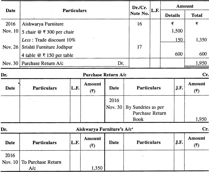 RBSE Solutions for Class 11 Accountancy Chapter 4 खाताबही एवं खतौनी image - 23