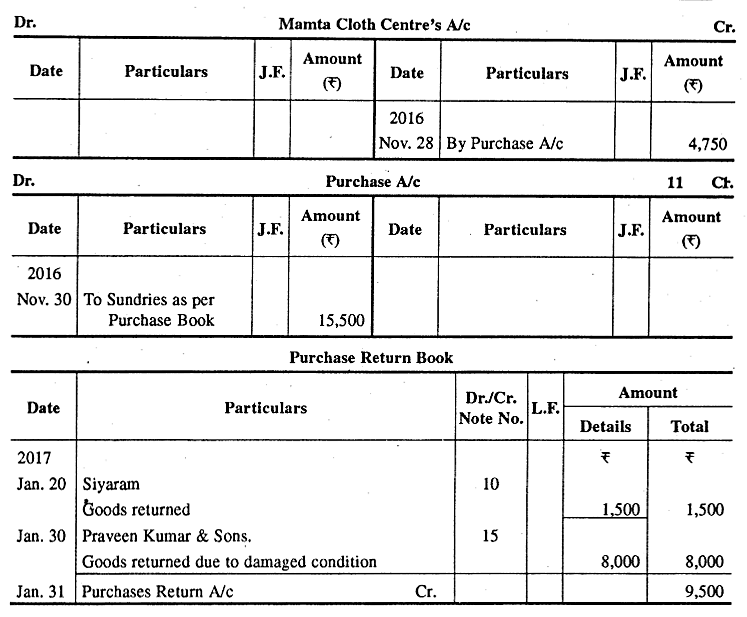 RBSE Solutions for Class 11 Accountancy Chapter 4 खाताबही एवं खतौनी image - 33