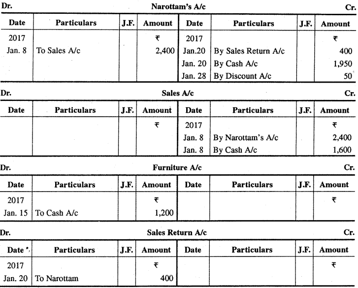 RBSE Solutions for Class 11 Accountancy Chapter 4 खाताबही एवं खतौनी image - 41