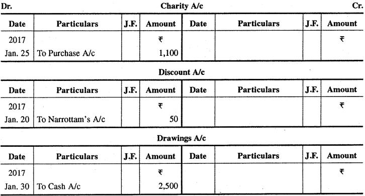 RBSE Solutions for Class 11 Accountancy Chapter 4 खाताबही एवं खतौनी image - 42
