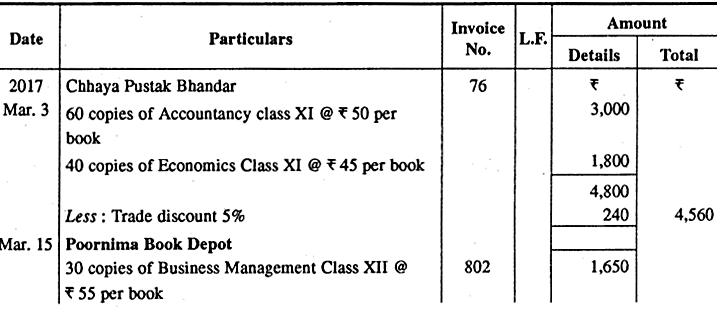 RBSE Solutions for Class 11 Accountancy Chapter 4 खाताबही एवं खतौनी image - 49