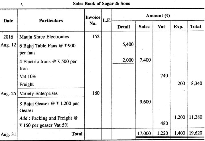 RBSE Solutions for Class 11 Accountancy Chapter 4 खाताबही एवं खतौनी image - 58
