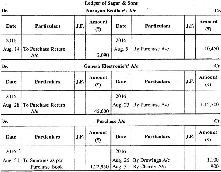 RBSE Solutions for Class 11 Accountancy Chapter 4 खाताबही एवं खतौनी image - 61