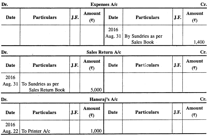 RBSE Solutions for Class 11 Accountancy Chapter 4 खाताबही एवं खतौनी image - 64