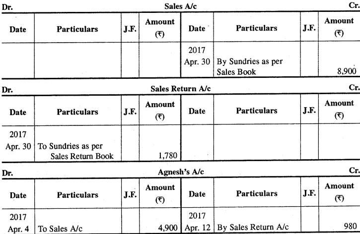 RBSE Solutions for Class 11 Accountancy Chapter 4 खाताबही एवं खतौनी image - 71