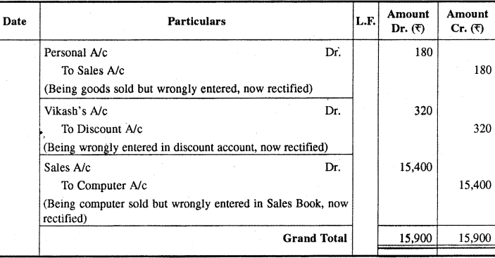 RBSE Solutions for Class 11 Accountancy Chapter 5 तलपट एवं अशुद्धियों का सुधार image - 10