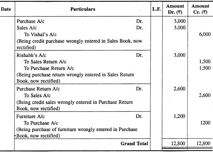RBSE Solutions for Class 11 Accountancy Chapter 5 तलपट एवं अशुद्धियों का सुधार image - 7