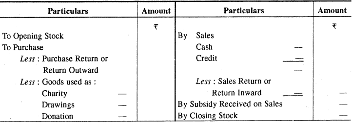 RBSE Solutions for Class 11 Accountancy Chapter 6 अन्तिम खाते image - 1