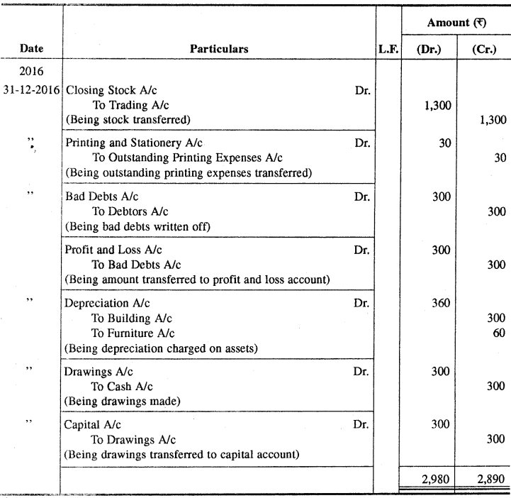 RBSE Solutions for Class 11 Accountancy Chapter 7 समायोजन सहित अन्तिम खाते images - 17