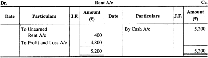 RBSE Solutions for Class 11 Accountancy Chapter 7 समायोजन सहित अन्तिम खाते images - 3