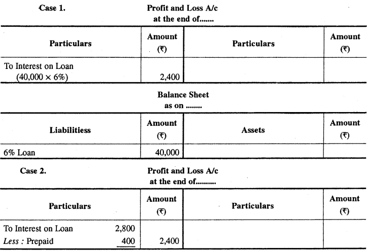 RBSE Solutions for Class 11 Accountancy Chapter 7 समायोजन सहित अन्तिम खाते images - 8