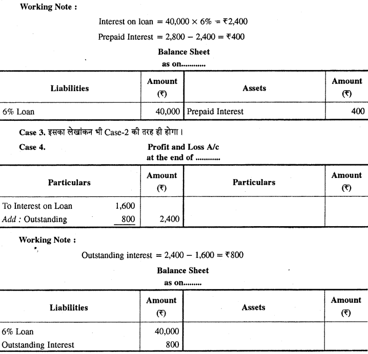 RBSE Solutions for Class 11 Accountancy Chapter 7 समायोजन सहित अन्तिम खाते images - 9