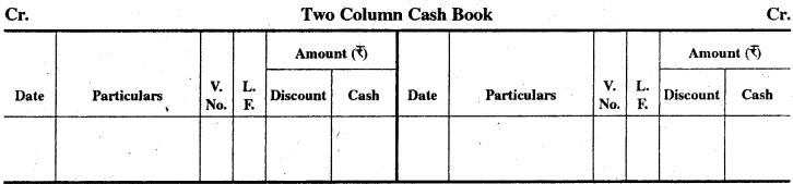 RBSE Solutions for Class 11 Accountancy Chapter 8 रोकड़ बही एवं बैंक सम्बन्धी व्यवहार