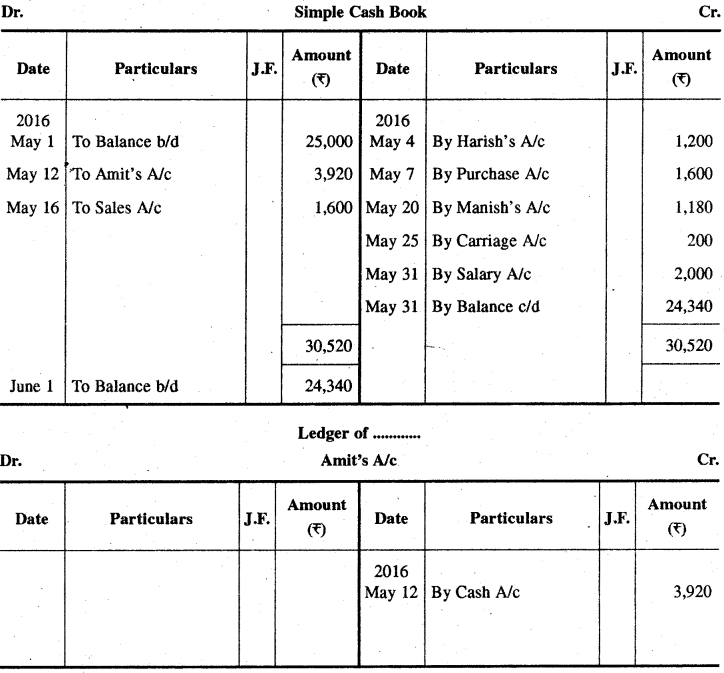 RBSE Solutions for Class 11 Accountancy Chapter 8 रोकड़ बही एवं बैंक सम्बन्धी व्यवहार image - 16