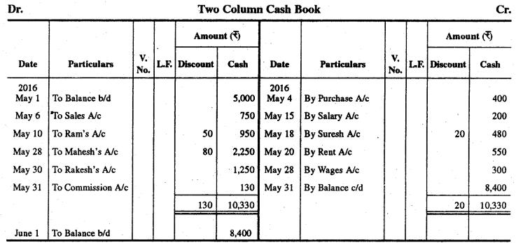 RBSE Solutions for Class 11 Accountancy Chapter 8 रोकड़ बही एवं बैंक सम्बन्धी व्यवहार image - 20