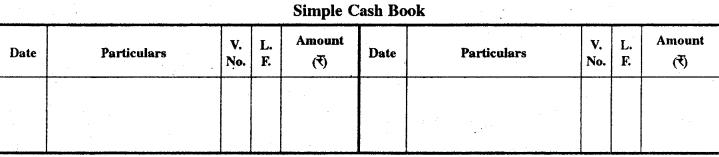 RBSE Solutions for Class 11 Accountancy Chapter 8 रोकड़ बही एवं बैंक सम्बन्धी व्यवहार image - 4