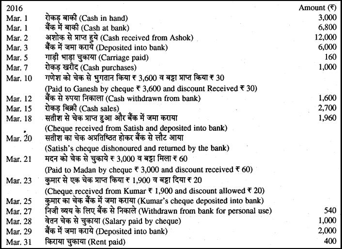 RBSE Solutions for Class 11 Accountancy Chapter 8 रोकड़ बही एवं बैंक सम्बन्धी व्यवहार image - 48