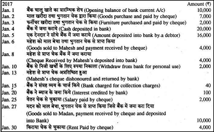 RBSE Solutions for Class 11 Accountancy Chapter 8 रोकड़ बही एवं बैंक सम्बन्धी व्यवहार image - 55